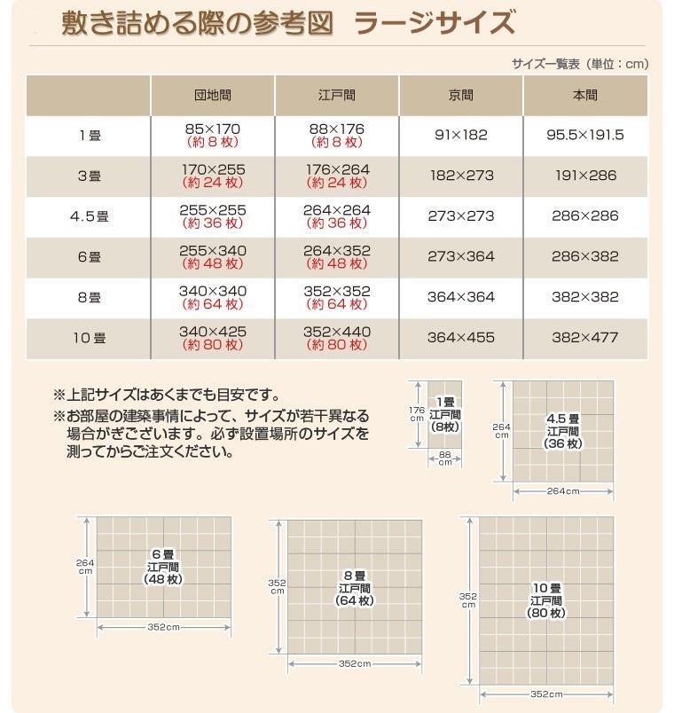 コルクマットラージサイズ敷き詰め枚数参考図