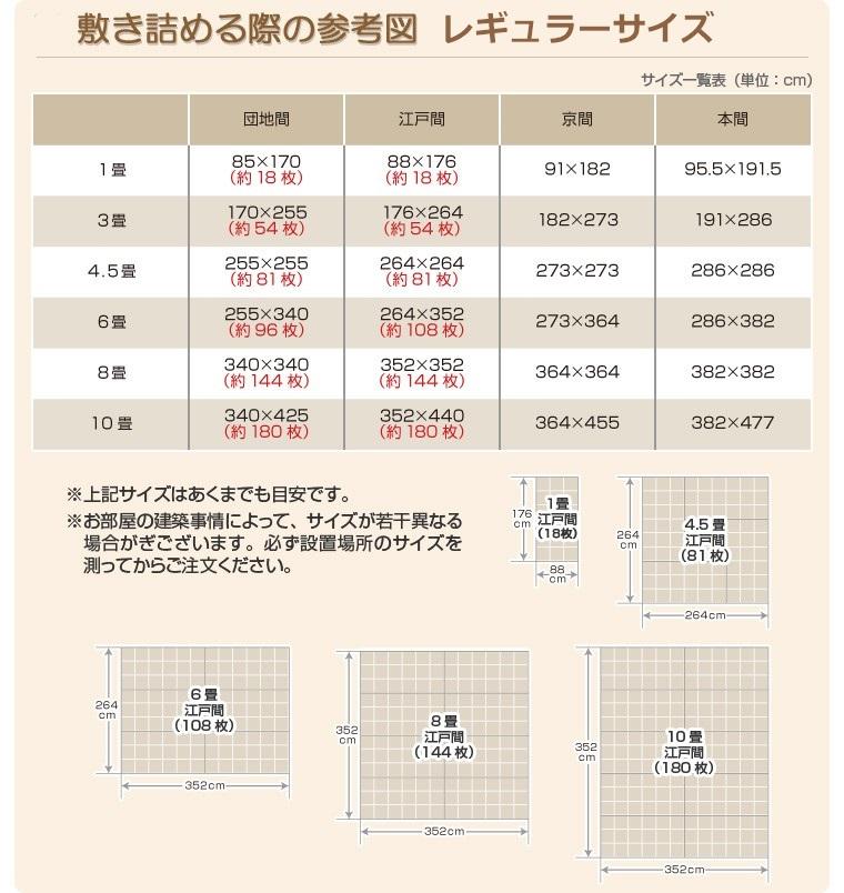 コルクマットレギュラーサイズ敷き詰め枚数参考図